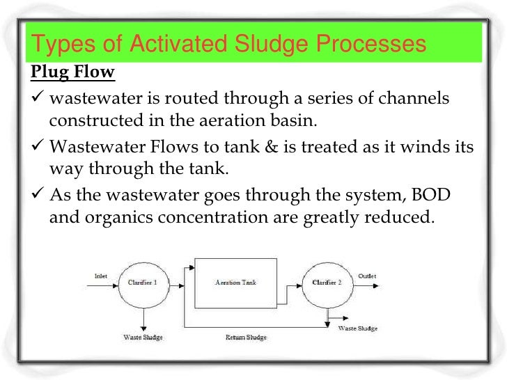 Complete Mix wastewater may be immediately mixed throughout  the entire contents of the aeration basin (mixed with  oxyge...