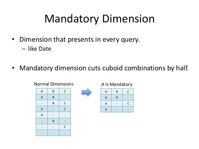 Mandatory Dimension • Dimension that presents in every query. – like Date • Mandatory dimension cuts cuboid combinations b...