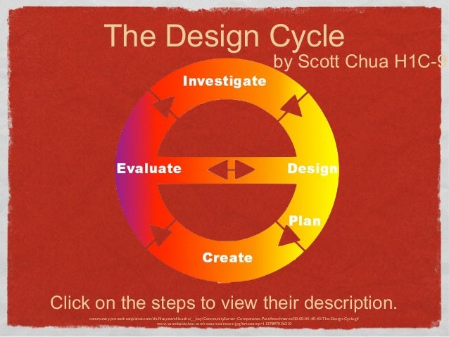 The Design Cycle                                                                                                   by Scot...