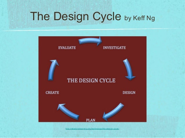 The Design Cycle by Keff Ng       http://istianjinelearning.org/technology/the-design-cycle/
