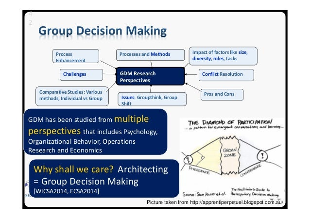 individual decision making vs group decision This blog shares five techniques that can help managers organize meetings that facilitate effective decision-making design  individual vs group brainstorming.
