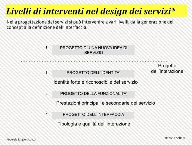 PROGETTO DI UNA NUOVA IDEA DI SERVIZIO PROGETTO DELLÛIDENTITAÛ PROGETTO DELLA FUNZIONALITAÛ PROGETTO DELLÛINTERFACCIA N= O...