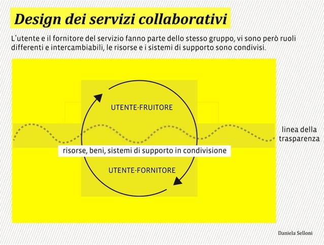 UTENTE-FRUITORE linea della trasparenza UTENTE-FORNITORE L utente e il fornitore del servizio fanno parte dello stesso gru...