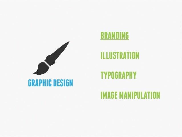 designdriven Development