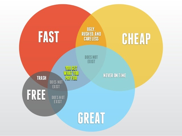 Design for Startups - Build Better Products, Not More Features