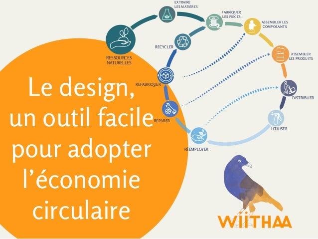 Le design, un outil facile pour adopter l'économie circulaire EXTRAIRE LES MATIÈRES ASSEMBLER LES COMPOSANTS RESSOURCES NA...