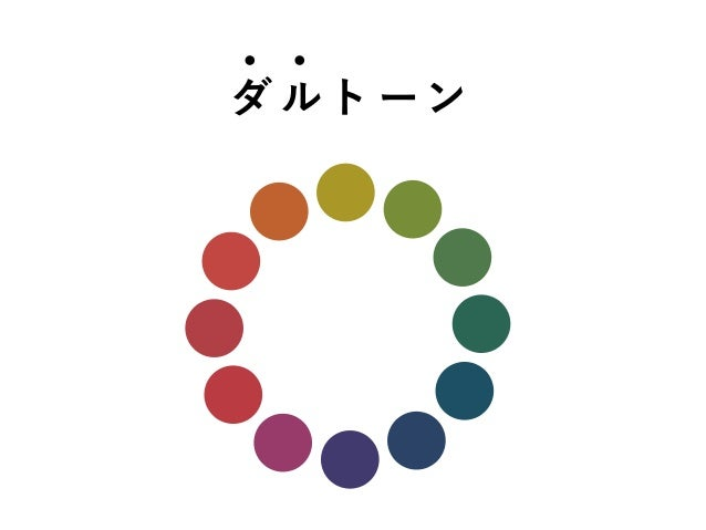 円・矩形・O(文字 ) を使って 「食」をテーマとするアプリの アイコンをデザインせよ WORKSHOP