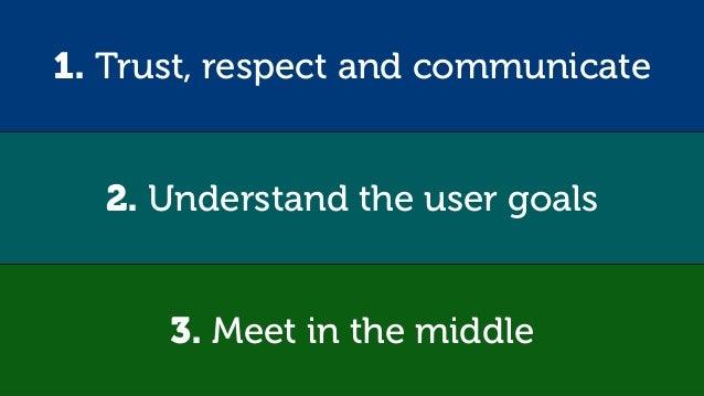 2. Understand the user goals