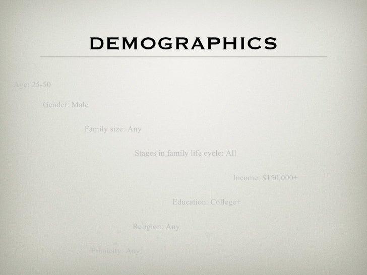 1c24186b7468 Designer Analysis - Giorgio Armani