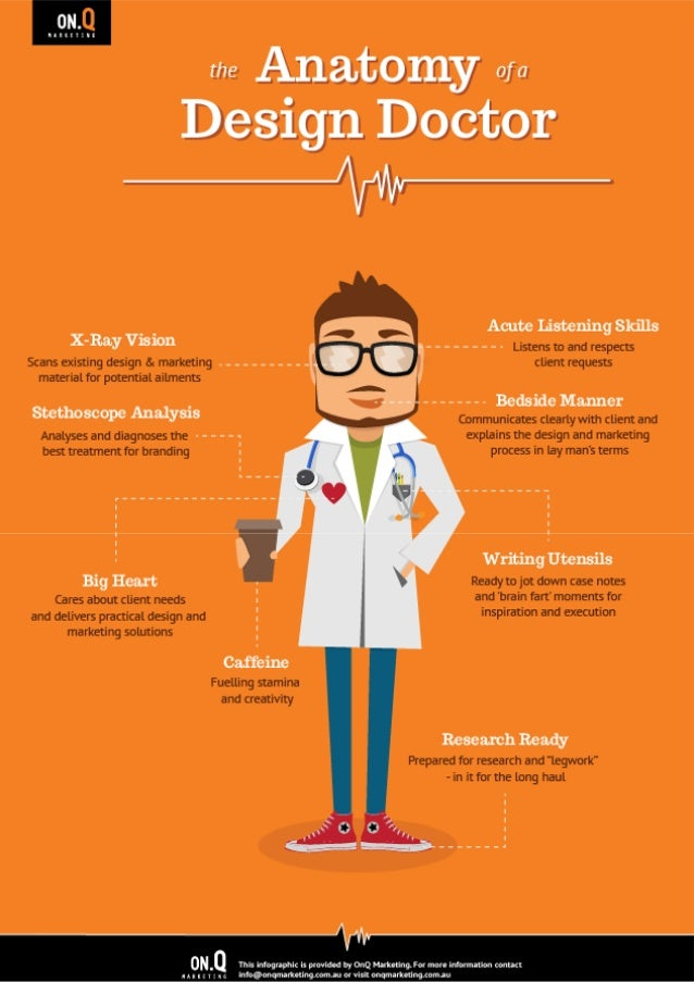 Anatomy of a Design Doctor