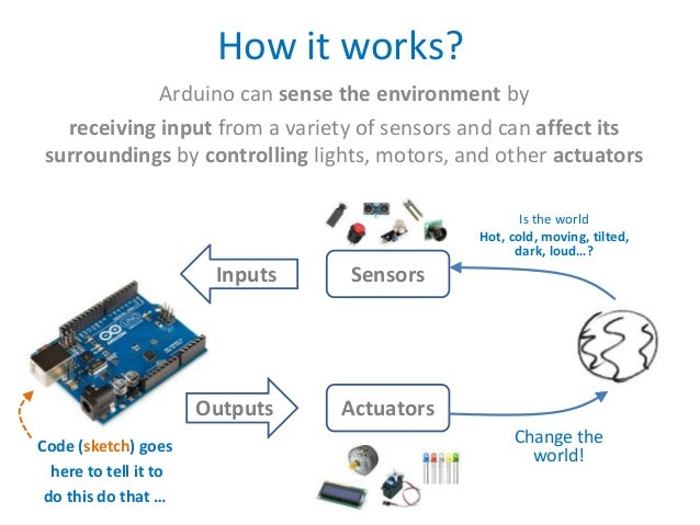 Designers please mind the gap let s get started with arduino