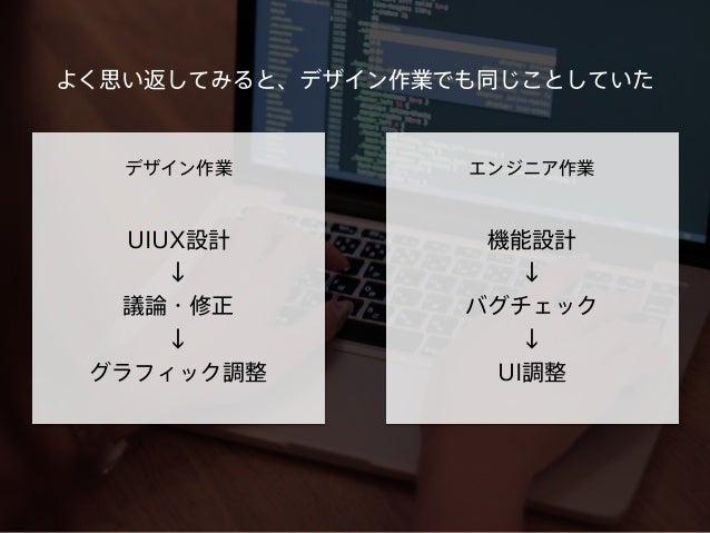 デザイン作業 エンジニア作業 よく思い返してみると、デザイン作業でも同じことしていた UIUX設計 ↓ 議論・修正 ↓ グラフィック調整 機能設計 ↓ バグチェック ↓ UI調整
