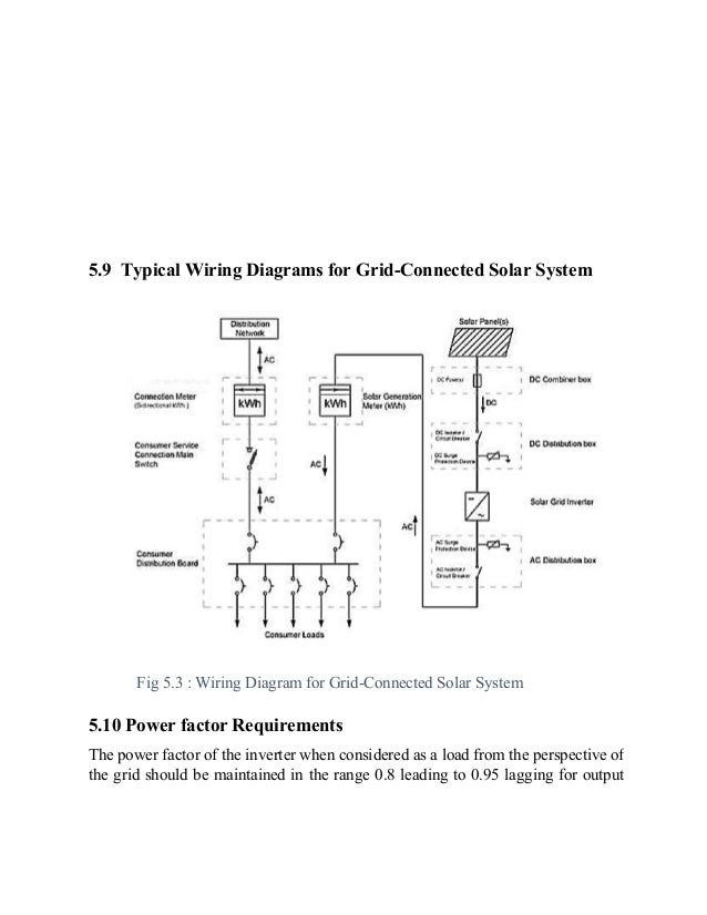 Design estimation of rooftop grid tied solar pv system 73 59 typical wiring diagrams cheapraybanclubmaster Image collections