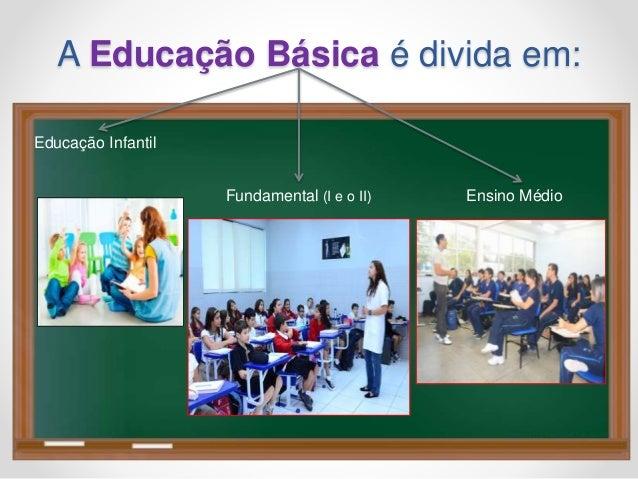 Estrutura do Sistema Educacional Brasileiro Slide 3