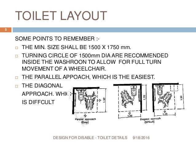 dimensions of a disabled toilet. TOILET  Design For Disable Toilet Details