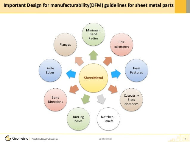 Design For Manufacturability Guidelines Every Designer