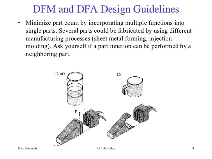 Design Formanufacturingandassembly