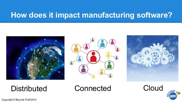 How does it impact manufacturing software? Distributed Connected Cloud Copyright © Beyond PLM 2015