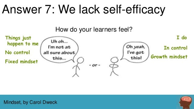 Answer 7: We lack self-efficacy How do your learners feel? Things just happen to me No control Fixed mindset  Mindset, by ...