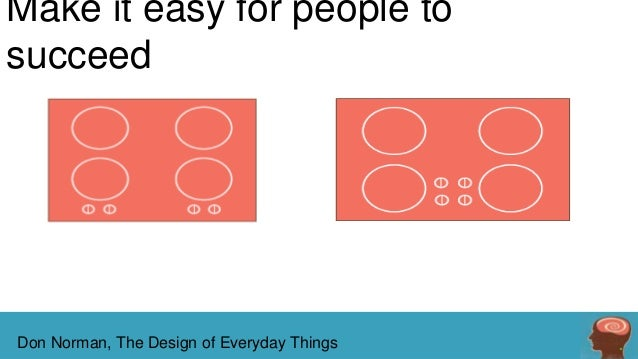 Make it easy for people to succeed  Don Norman, The Design of Everyday Things