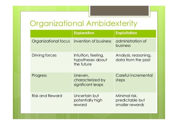 Ambidextrous organization ambidextrous design and knowledge integration management essay
