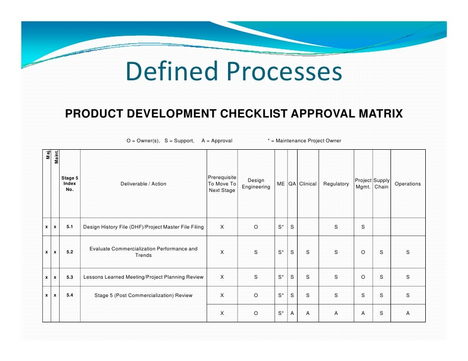 process design matrix and summary 5 essay Procurement strategy for jh private hospital construction essay the design process 6 2 12 2 12 5 30 decision matrix a key aspect in the design brief.