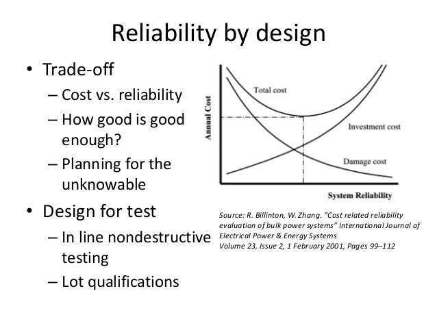 Design For Reliability In Automotive Electronics