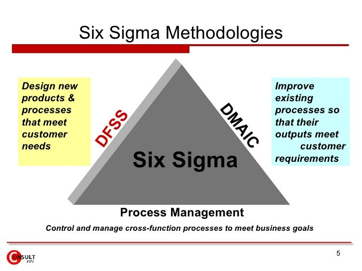 six sigma in quality management pdf