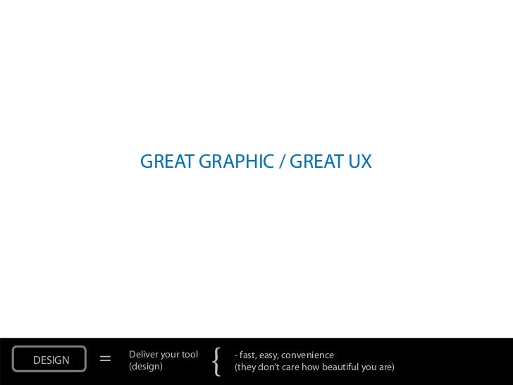 GREAT GRAPHIC / GREAT UXDESIGN   =   Deliver your tool             (design)            {   - fast, easy, convenience      ...