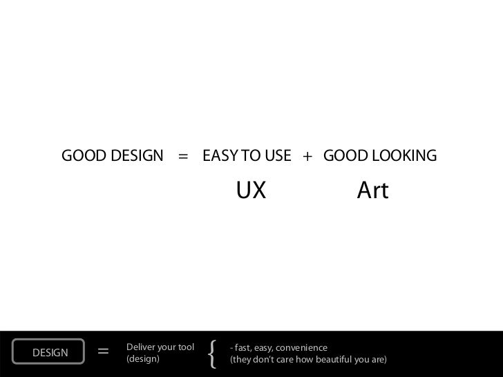 GOOD DESIGN = EASY TO USE + GOOD LOOKING                                      UX                            ArtDESIGN   = ...
