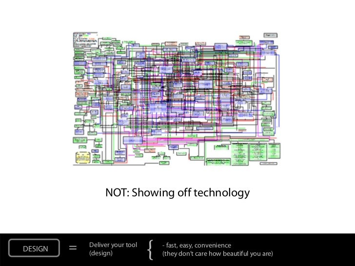 NOT: Showing off technologyDESIGN   =   Deliver your tool             (design)            {   - fast, easy, convenience   ...
