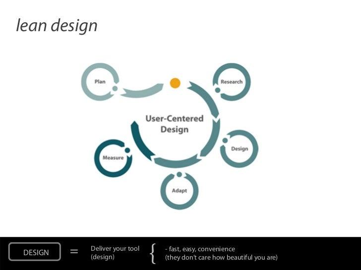 lean design DESIGN   =   Deliver your tool              (design)            {   - fast, easy, convenience                 ...