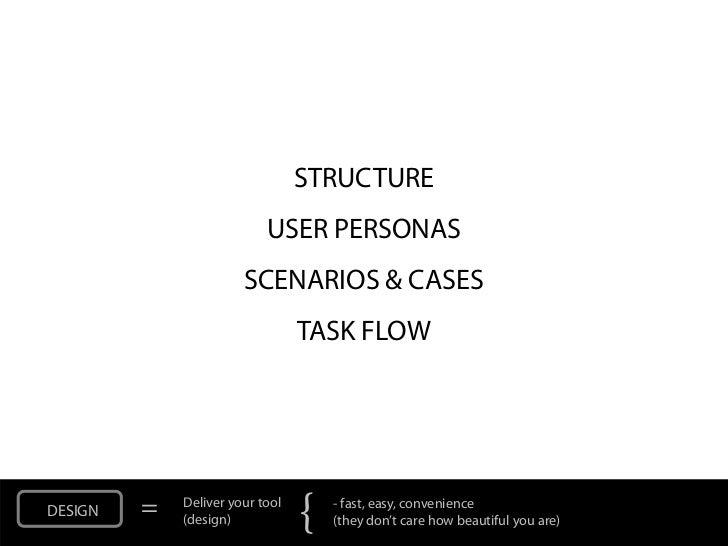 STRUCTURE                           USER PERSONAS                       SCENARIOS & CASES                                 ...