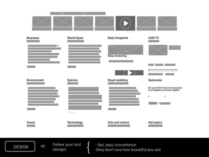 DESIGN   =   Deliver your tool             (design)            {   - fast, easy, convenience                              ...