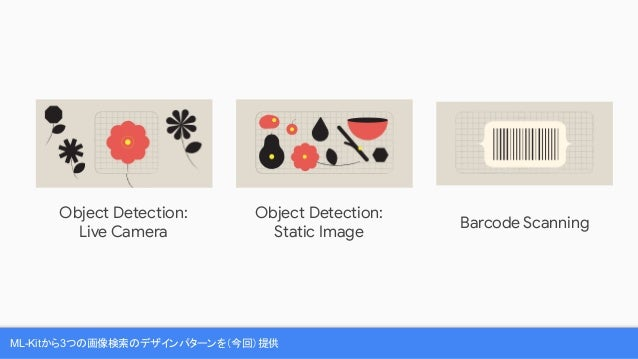 ML-Kitから3つの画像検索のデザインパターンを(今回)提供 Object Detection: Live Camera Object Detection: Static Image Barcode Scanning