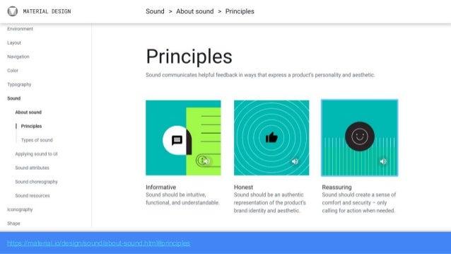 Design Sprintの6つのフレームワーク