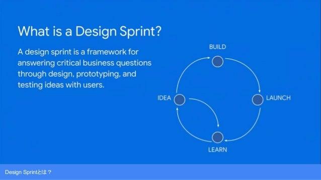 実際のDesign Sprintの様子(2日間で理解からスケッチと決定までの様子)、くわしくは書籍『Design Sprint』で! ※I/O報告会のイベント当日と写真を変更。