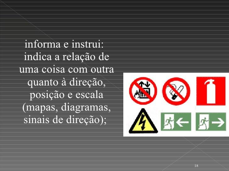 <ul><li>informa e instrui: indica a relação de uma coisa com outra quanto à direção, posição e escala (mapas, diagramas, s...