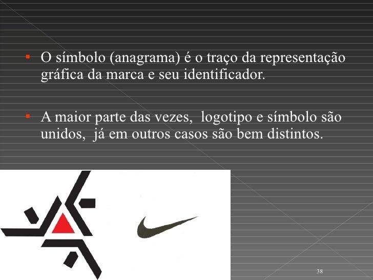 <ul><li>O símbolo (anagrama) é o traço da representação gráfica da marca e seu identificador. </li></ul><ul><li>A maior pa...