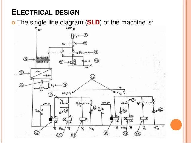 design implementation of double head liquid filling machine rh slideshare net circuit design machine learning circuit design machine learning