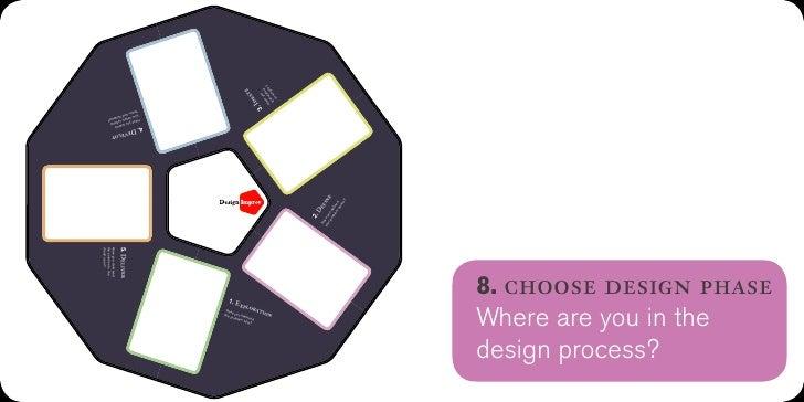 9. ImproviseUse narrative orthematic elements fromdesign problem or context.Create scenarios.Explore value of ideas fast.