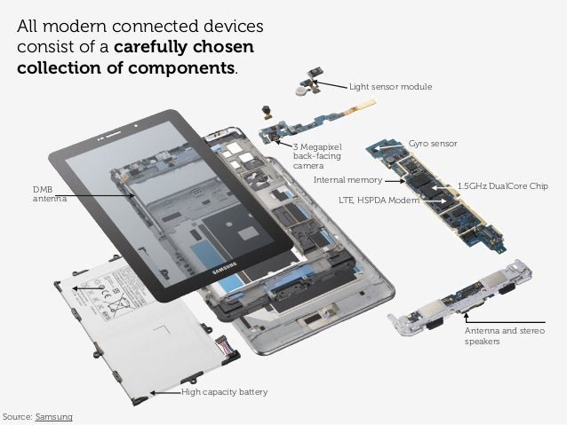 All modern connected devices consist of a carefully chosen collection of components. Source: Samsung Gyro sensor Internal ...