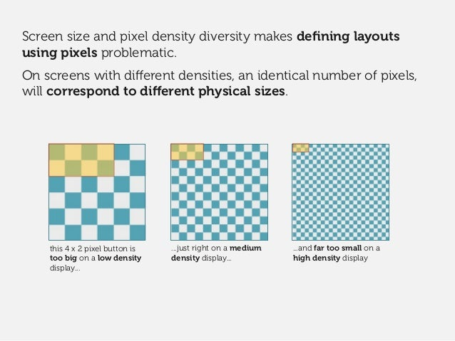Similar to designing flexibly for the web, you should don't specify dimensions in cases where elements are simply meant to ...