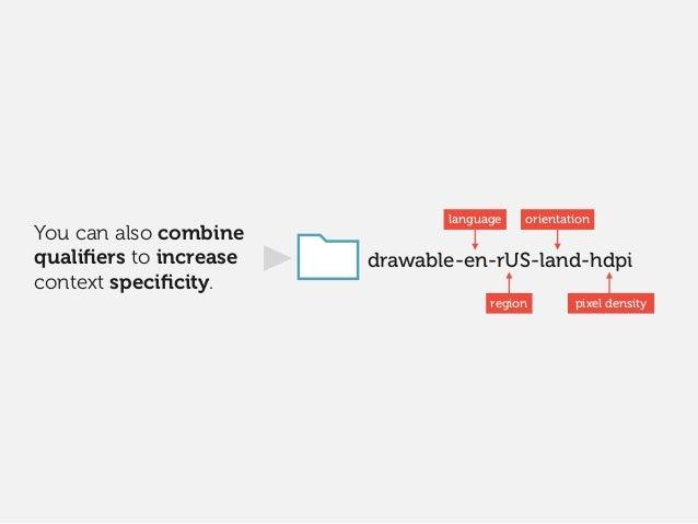 drawable-ldpi drawable-mhdpi drawable-hdpi drawable-xhdpi drawable-xxhdpi 0.75x 1x 1.5x 2x 3x Put assets in folders labell...