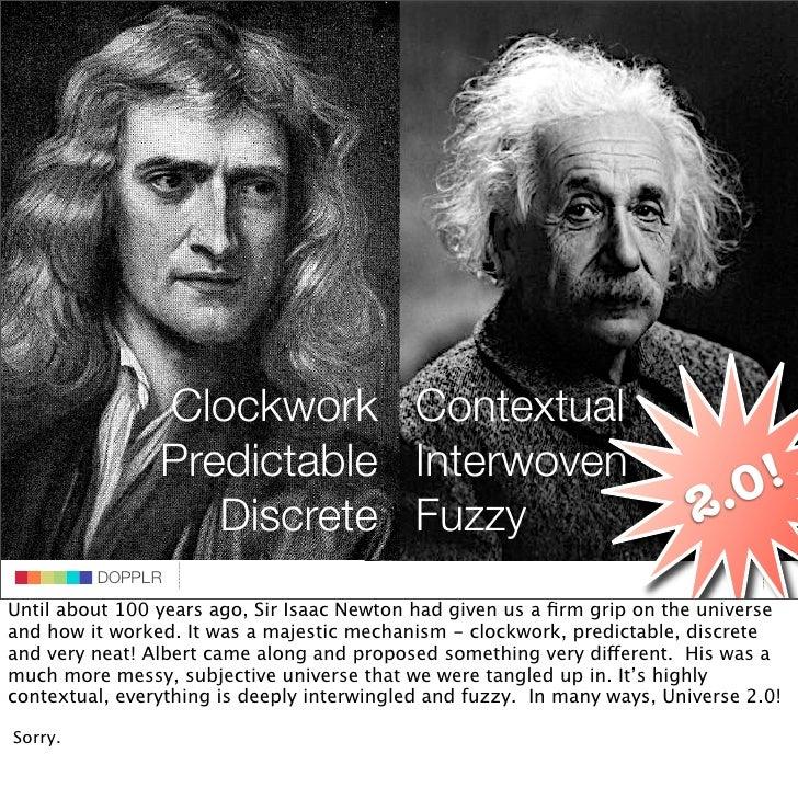 Clockwork Contextual                         DOPPLR                 Predictable Interwoven                                ...