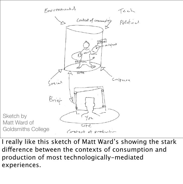 Sketch by Matt Ward of Goldsmiths College  I really like this sketch of Matt Ward's showing the stark difference between t...