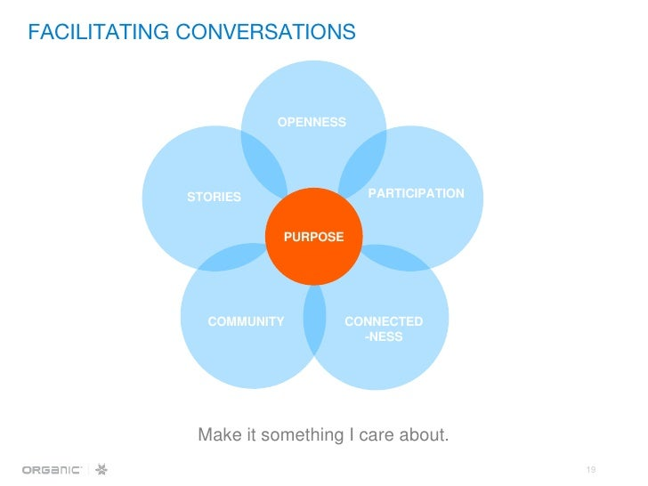 Make it something I care about. OPENNESS PARTICIPATION CONNECTED -NESS COMMUNITY STORIES PURPOSE FACILITATING CONVERSATIONS