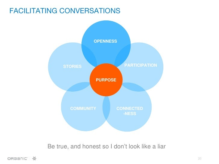 Be true, and honest so I don't look like a liar OPENNESS PARTICIPATION CONNECTED -NESS COMMUNITY STORIES PURPOSE FACILITAT...