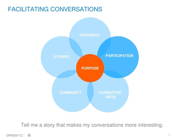 Tell me a story that makes my conversations more interesting. OPENNESS PARTICIPATION CONNECTED -NESS COMMUNITY STORIES PUR...