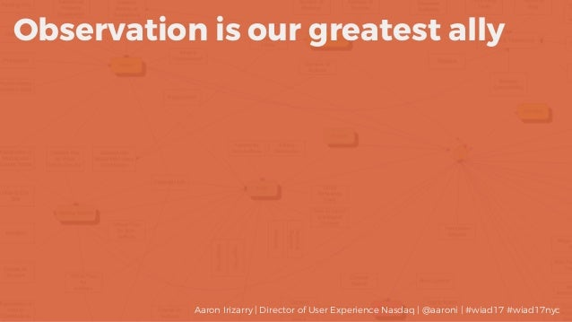 Observation is our greatest ally Aaron Irizarry | Director of User Experience Nasdaq | @aaroni | #wiad17 #wiad17nyc